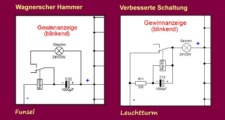 Antik-Automaten Forum | Druckvorschau: Elektro-Billard Replika ...